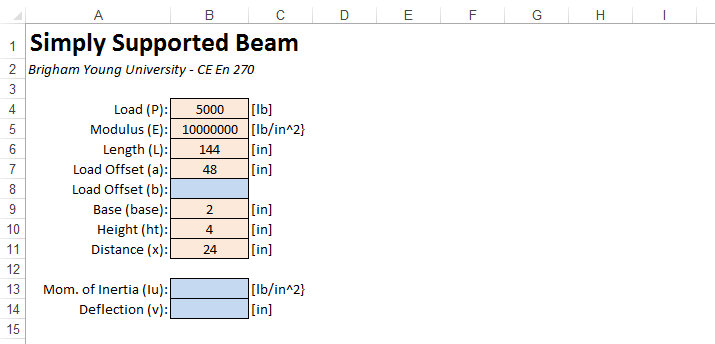 Vba Primer. For Exle Suppose We Are Just Starting To Develop A Worksheet Solving The Deflection Of Simplysupported Beam Subjected Point Load. Worksheet. Worksheet Goalseek Vba At Mspartners.co